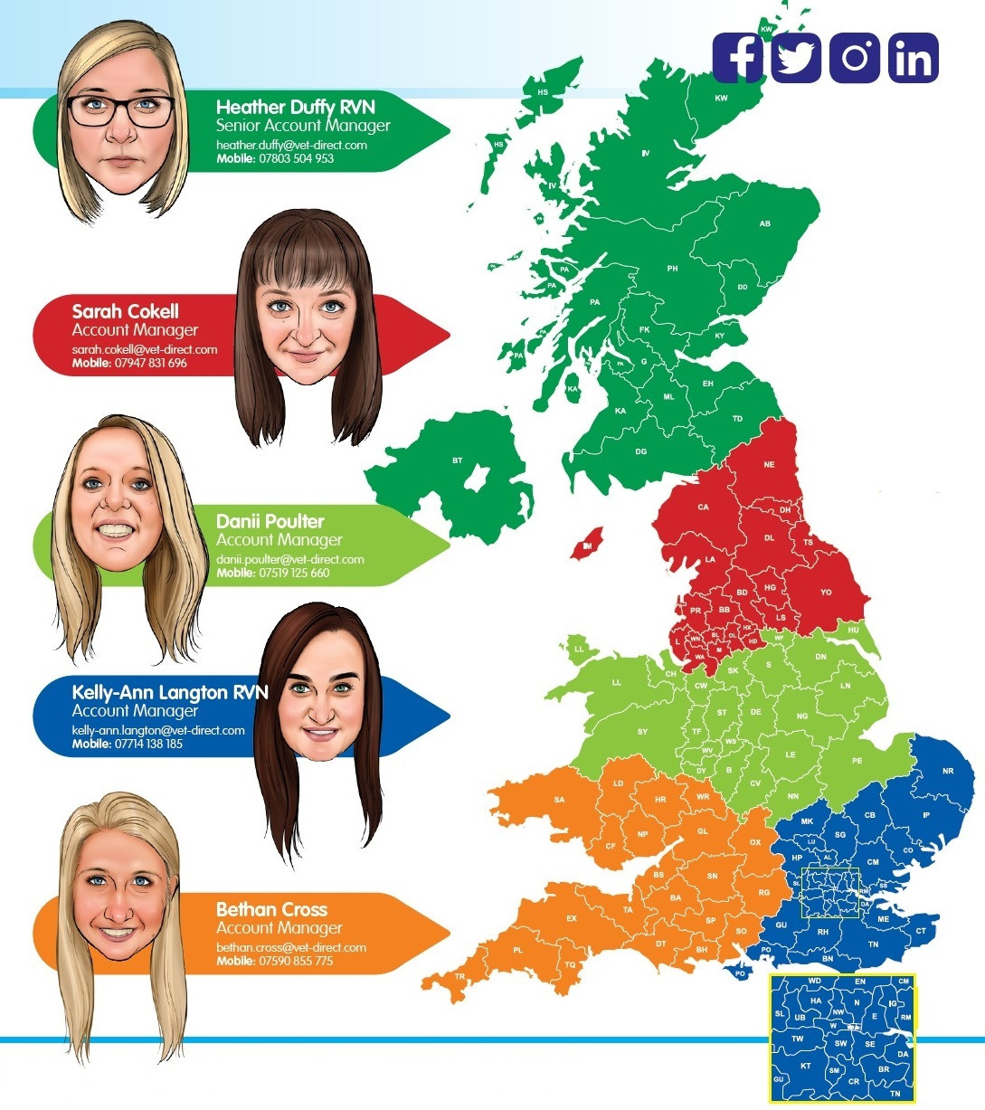 Your Vet Direct Nationwide Account Managers