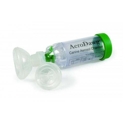 AEROD2